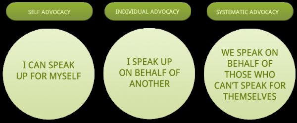 advocates-buttons
