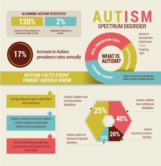 autism-spectrum-test